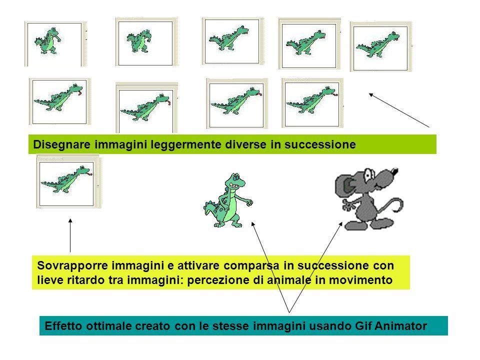Disegnare immagini leggermente diverse in successione Sovrapporre immagini e attivare comparsa in successione con lieve ritardo tra immagini: percezione di animale in movimento Effetto ottimale creato con le stesse immagini usando Gif Animator