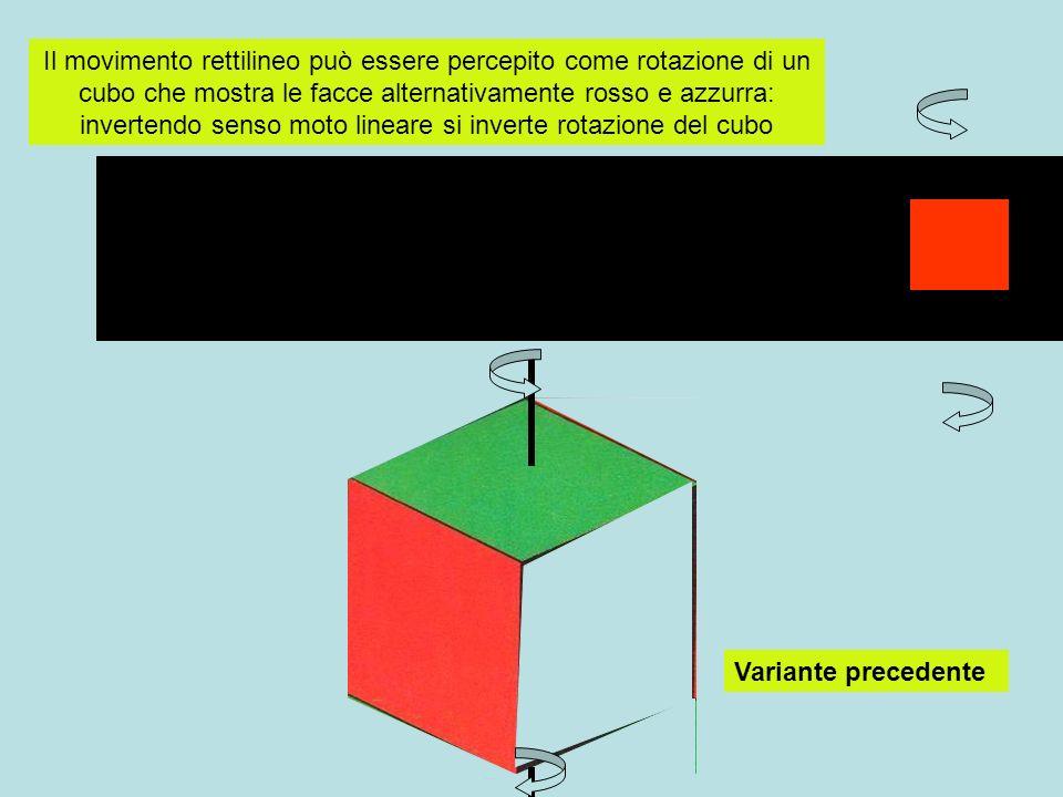 Il movimento rettilineo può essere percepito come rotazione di un cubo che mostra le facce alternativamente rosso e azzurra: invertendo senso moto lineare si inverte rotazione del cubo Variante precedente