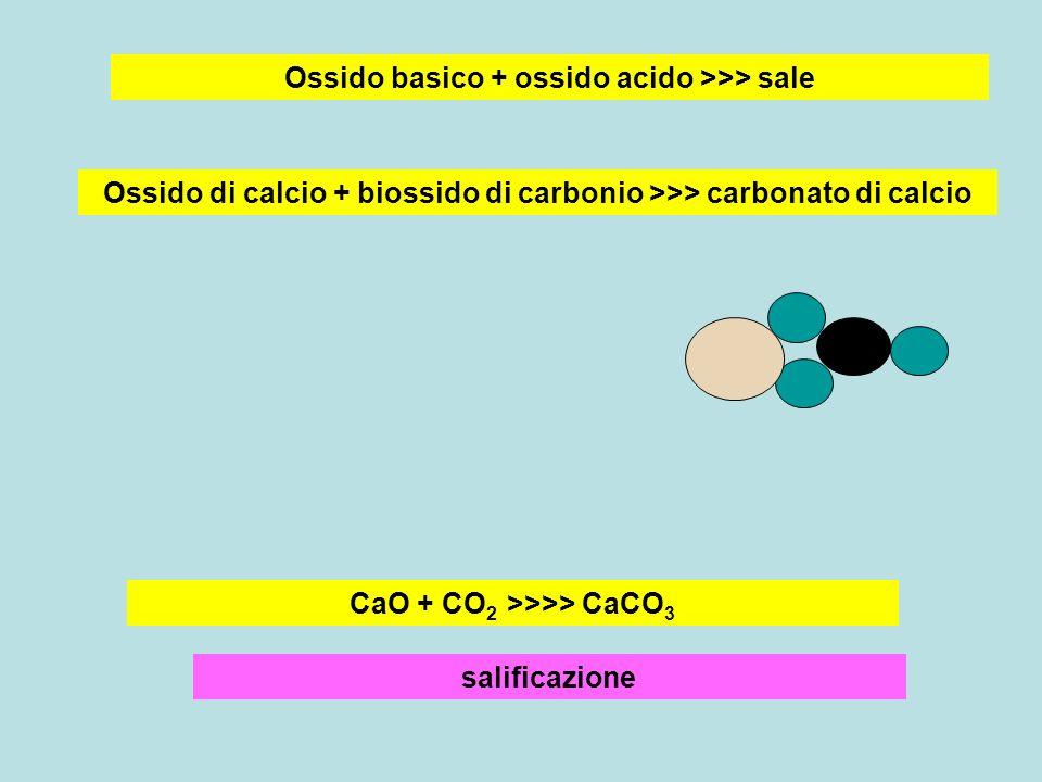 salificazione Ossido basico + ossido acido >>> sale Ossido di calcio + biossido di carbonio >>> carbonato di calcio CaO + CO 2 >>>> CaCO 3