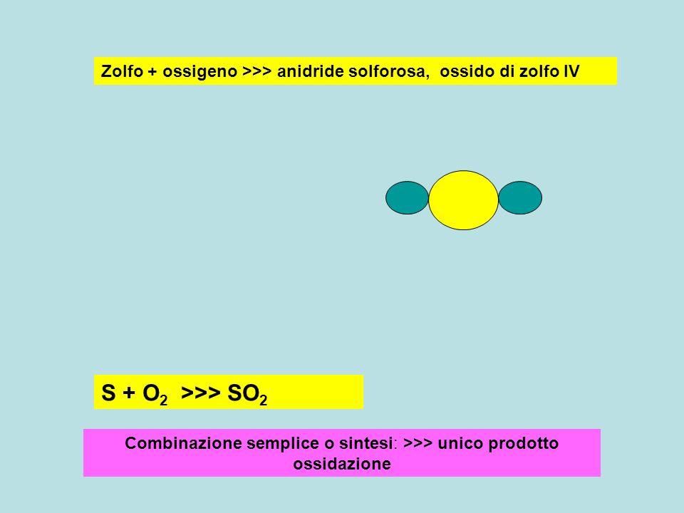 Zolfo + ossigeno >>> anidride solforosa, ossido di zolfo IV S + O 2 >>> SO 2 Combinazione semplice o sintesi: >>> unico prodotto ossidazione