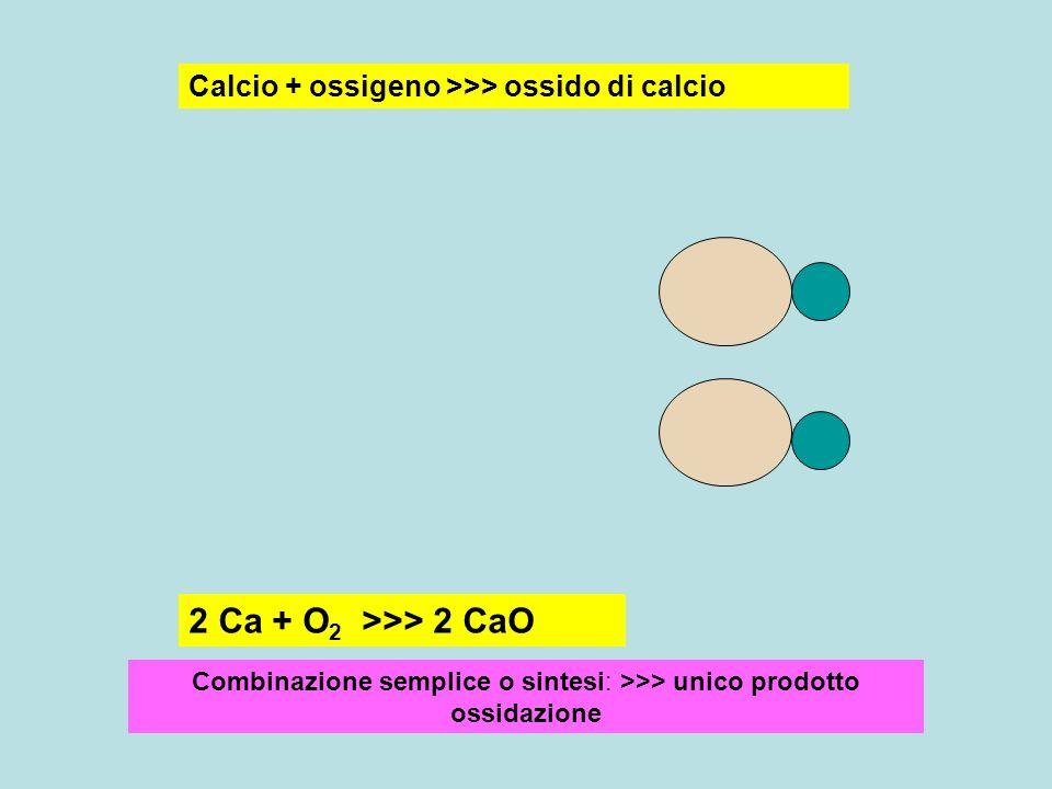 Calcio + ossigeno >>> ossido di calcio 2 Ca + O 2 >>> 2 CaO Combinazione semplice o sintesi: >>> unico prodotto ossidazione