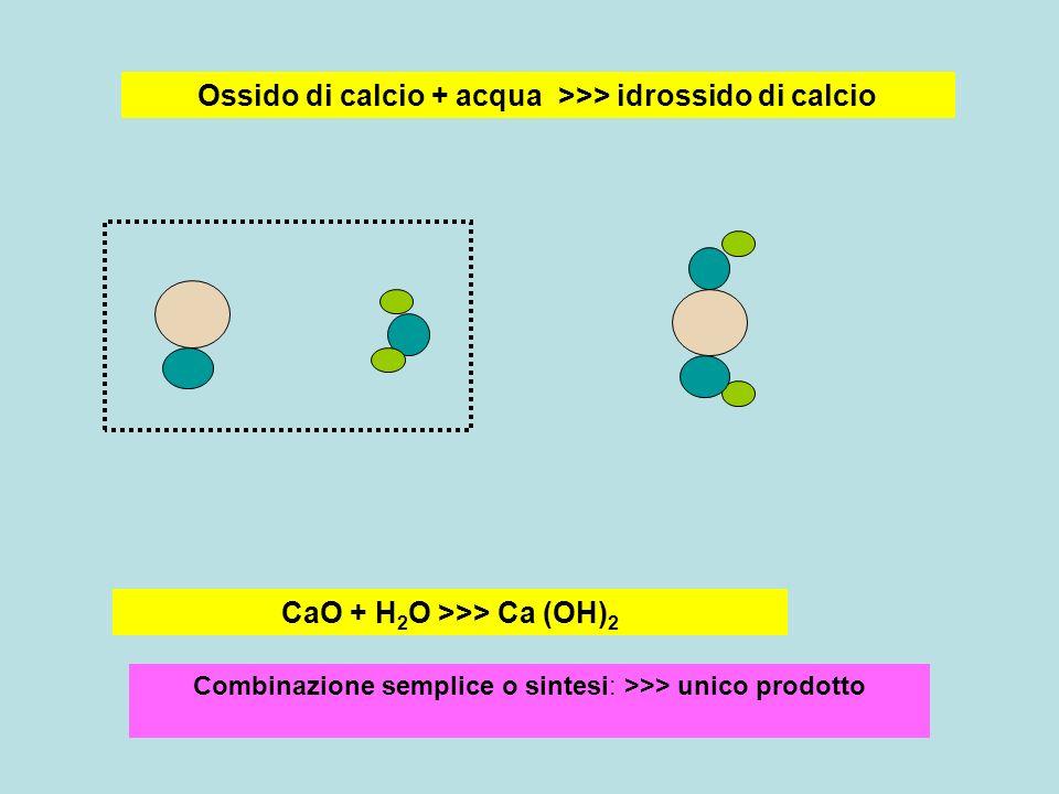 Ossido di calcio + acqua >>> idrossido di calcio CaO + H 2 O >>> Ca (OH) 2 Combinazione semplice o sintesi: >>> unico prodotto