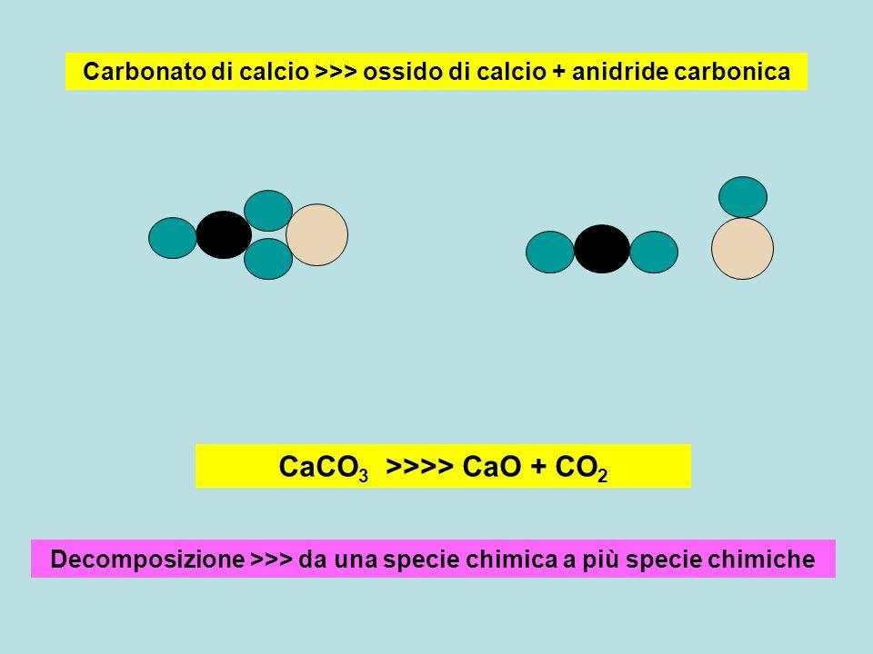 Carbonato di calcio >>> ossido di calcio + anidride carbonica CaCO 3 >>>> CaO + CO 2 Decomposizione >>> da una specie chimica a più specie chimiche