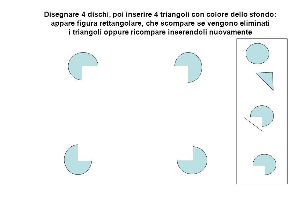 Disegnare 4 dischi, poi inserire 4 triangoli con colore dello sfondo: appare figura rettangolare, che scompare se vengono eliminati i triangoli oppure