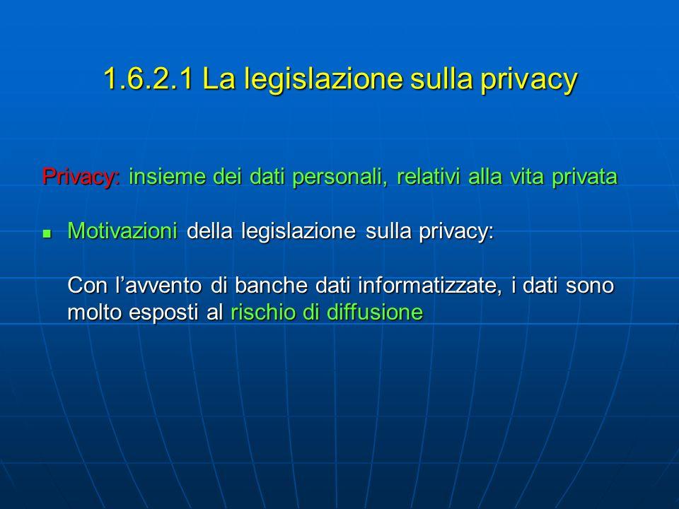 1.6.2.1 La legislazione sulla privacy Privacy: insieme dei dati personali, relativi alla vita privata Motivazioni della legislazione sulla privacy: Motivazioni della legislazione sulla privacy: Con lavvento di banche dati informatizzate, i dati sono molto esposti al rischio di diffusione