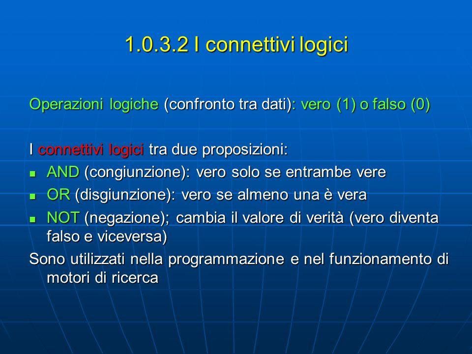 1.0.3.2 I connettivi logici Operazioni logiche (confronto tra dati): vero (1) o falso (0) I connettivi logici tra due proposizioni: AND (congiunzione)