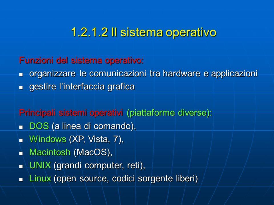 1.2.1.3 I programmi applicativi Programmi applicativi di uso comune: Elaboratore di testiWord Elaboratore di testiWord Foglio elettronicoExcelcalcoli, grafici Foglio elettronicoExcelcalcoli, grafici DatabaseArchiviazione di informazioni DatabaseArchiviazione di informazioni Presentazione Comunicazione mutimediale Presentazione Comunicazione mutimediale Posta elettronica Posta elettronica Browser Navigazione in Internet (Explorer) Browser Navigazione in Internet (Explorer) Elaborazione immagini (Photoshop) Elaborazione immagini (Photoshop) Videogiochi (Playstation) Videogiochi (Playstation)