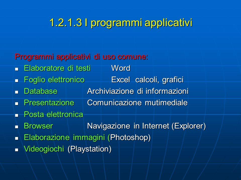 1.2.1.3 I programmi applicativi Programmi applicativi di uso comune: Elaboratore di testiWord Elaboratore di testiWord Foglio elettronicoExcelcalcoli,