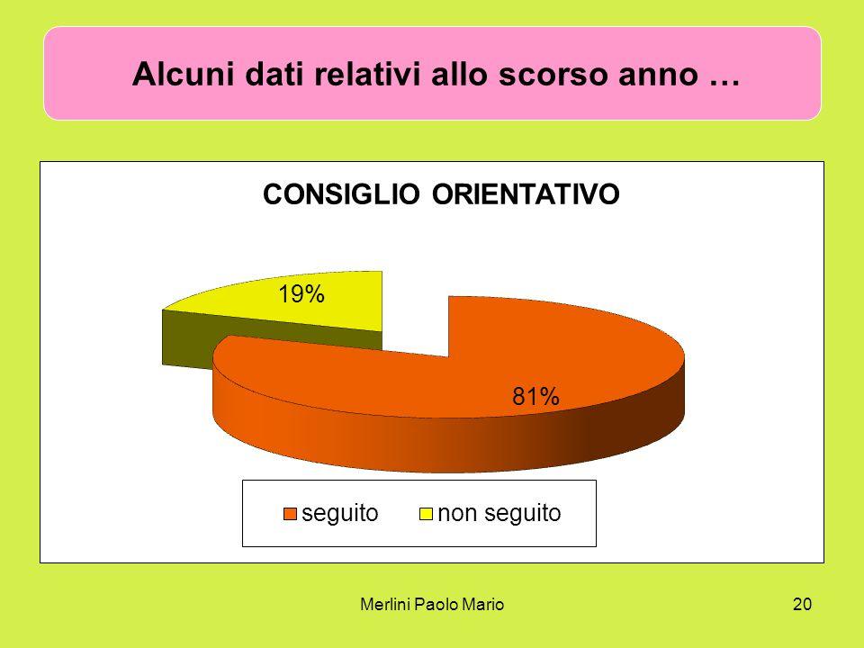Merlini Paolo Mario20 Alcuni dati relativi allo scorso anno …