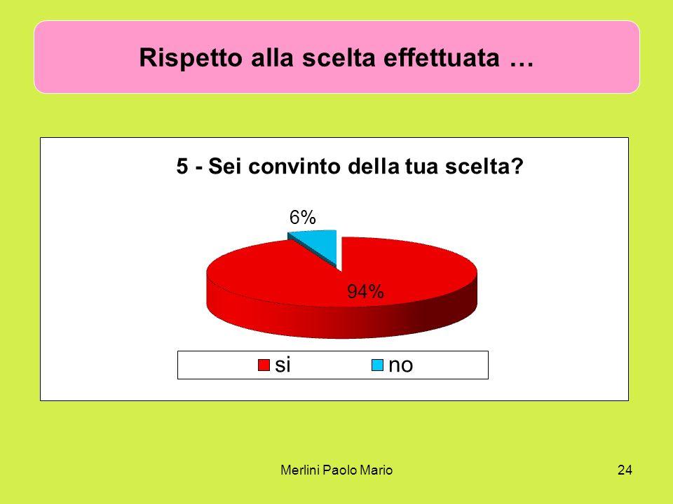 Merlini Paolo Mario24 Rispetto alla scelta effettuata …