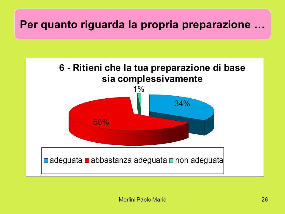 Merlini Paolo Mario26 Per quanto riguarda la propria preparazione …