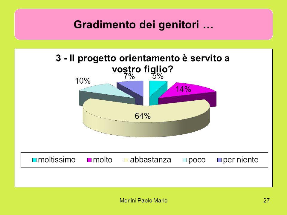 Merlini Paolo Mario27 Gradimento dei genitori …
