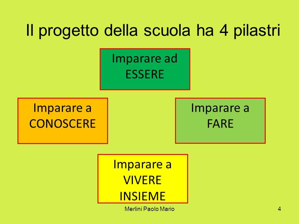 Merlini Paolo Mario15.