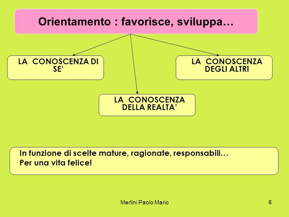 Merlini Paolo Mario7 Alcune competenze orientative… Utilizzare informazioni Risolvere problemi Capacità decisionale Capacità organizzative Capacità relazionali Capacità emotive