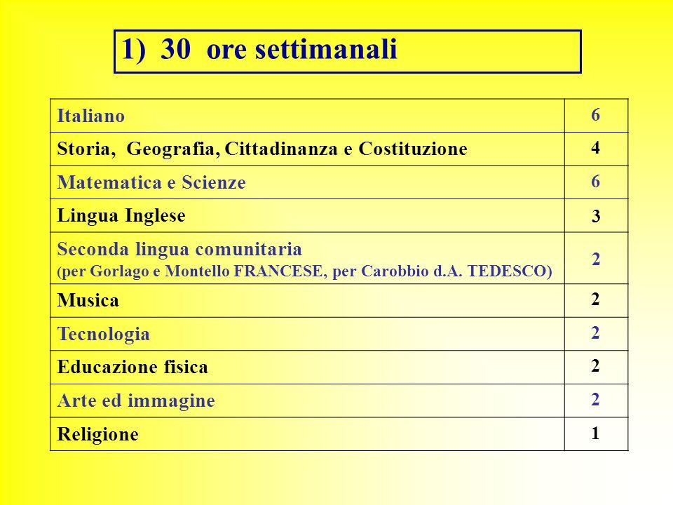 Italiano 6 Storia, Geografia, Cittadinanza e Costituzione 4 Matematica e Scienze 6 Lingua Inglese 3 Seconda lingua comunitaria ( per Gorlago e Montell