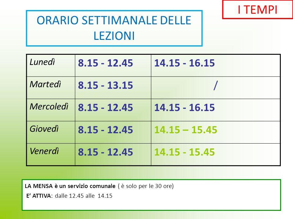 ORARIO SETTIMANALE DELLE LEZIONI LA MENSA è un servizio comunale ( è solo per le 30 ore) E ATTIVA: dalle 12.45 alle 14.15 Lunedì 8.15 - 12.4514.15 - 1