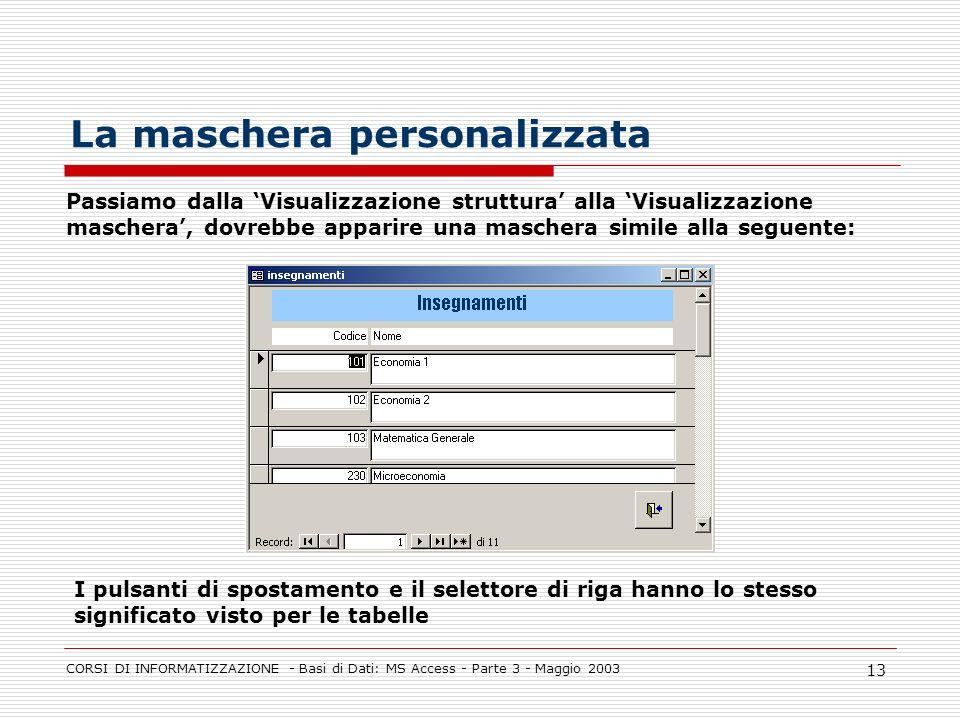 CORSI DI INFORMATIZZAZIONE - Basi di Dati: MS Access - Parte 3 - Maggio 2003 13 La maschera personalizzata Passiamo dalla Visualizzazione struttura al