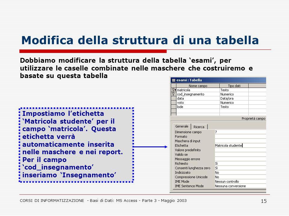CORSI DI INFORMATIZZAZIONE - Basi di Dati: MS Access - Parte 3 - Maggio 2003 15 Modifica della struttura di una tabella Impostiamo letichetta Matricol