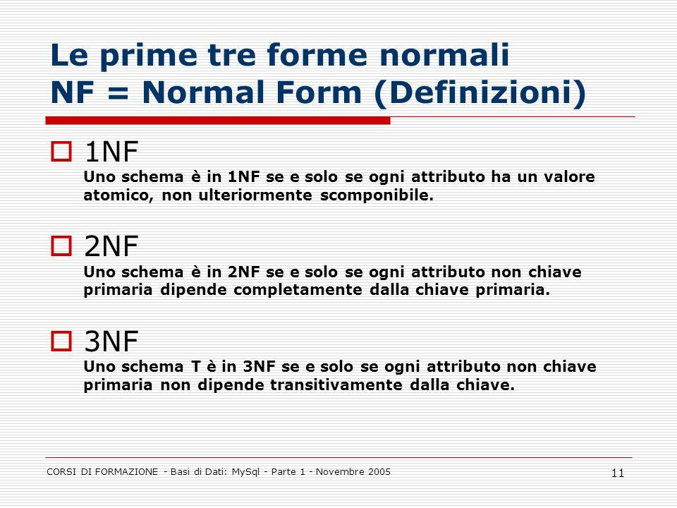 CORSI DI FORMAZIONE - Basi di Dati: MySql - Parte 1 - Novembre 2005 11 Le prime tre forme normali NF = Normal Form (Definizioni) 1NF Uno schema è in 1