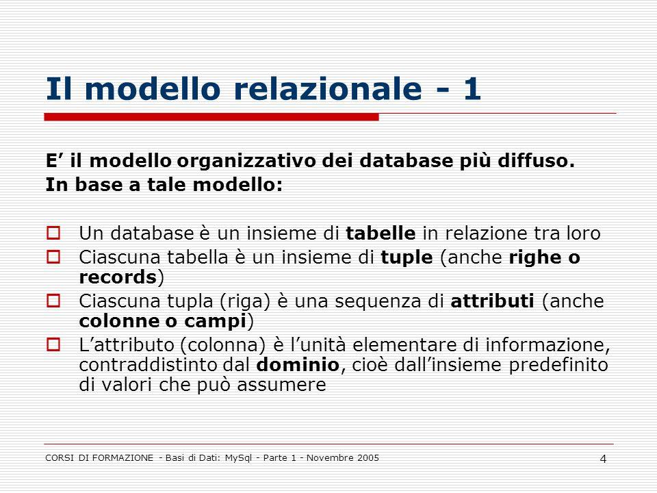 CORSI DI FORMAZIONE - Basi di Dati: MySql - Parte 1 - Novembre 2005 4 E il modello organizzativo dei database più diffuso. In base a tale modello: Un