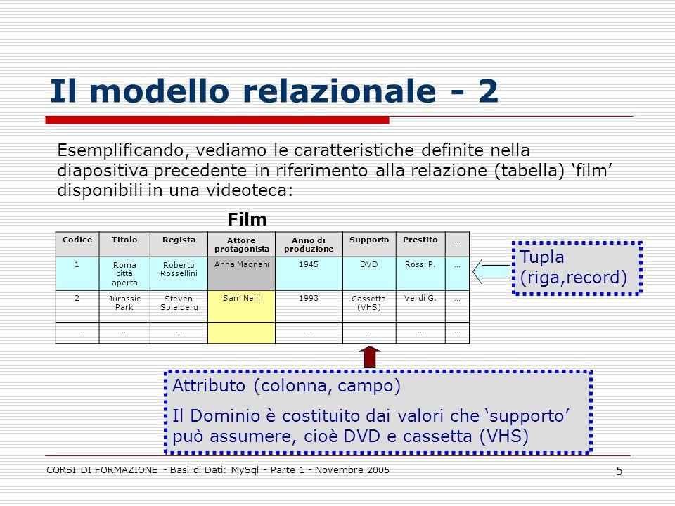 CORSI DI FORMAZIONE - Basi di Dati: MySql - Parte 1 - Novembre 2005 5 Il modello relazionale - 2 Esemplificando, vediamo le caratteristiche definite n