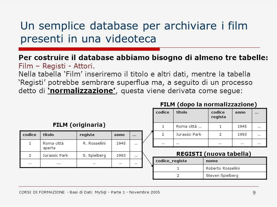 CORSI DI FORMAZIONE - Basi di Dati: MySql - Parte 1 - Novembre 2005 9 Un semplice database per archiviare i film presenti in una videoteca codicetitol