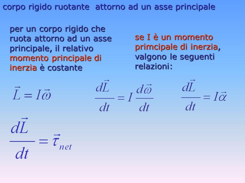 per un corpo rigido che ruota attorno ad un asse principale, il relativo momento principale di inerzia è costante se I è un momento primcipale di iner