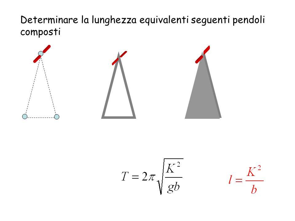 Determinare la lunghezza equivalenti seguenti pendoli composti