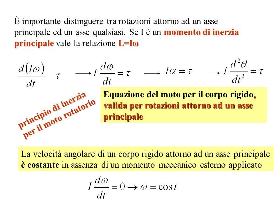 , valida per rotazioni attorno ad un asse principale Equazione del moto per il corpo rigido, valida per rotazioni attorno ad un asse principale La vel