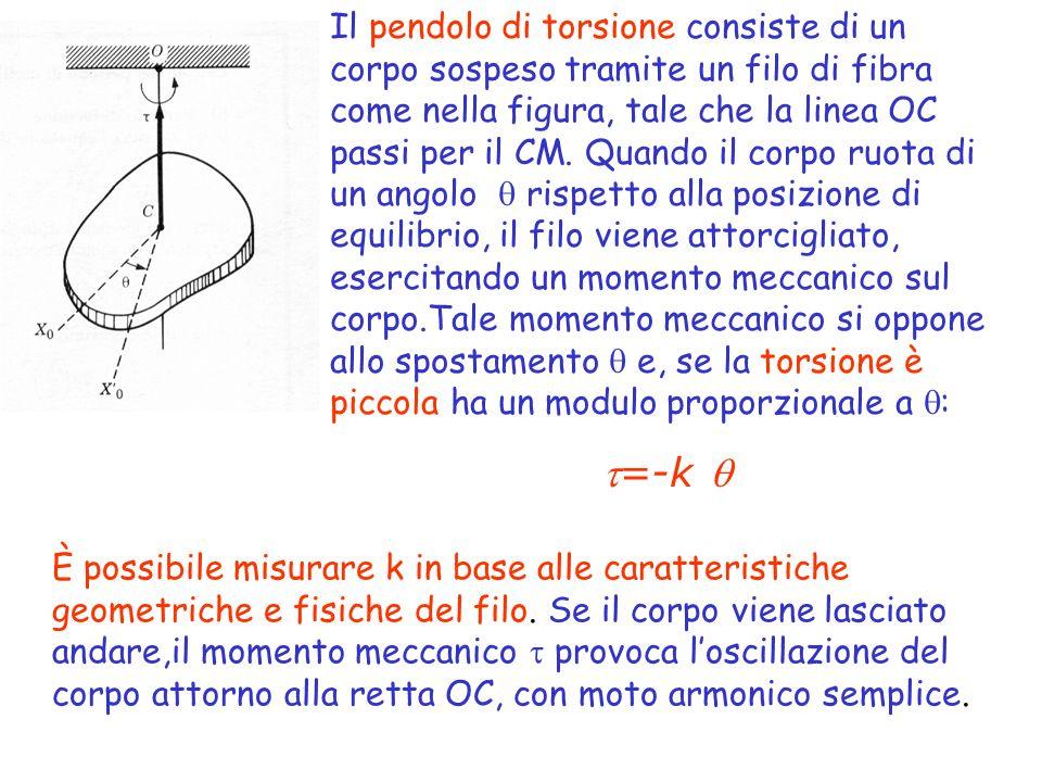 Il pendolo di torsione consiste di un corpo sospeso tramite un filo di fibra come nella figura, tale che la linea OC passi per il CM. Quando il corpo