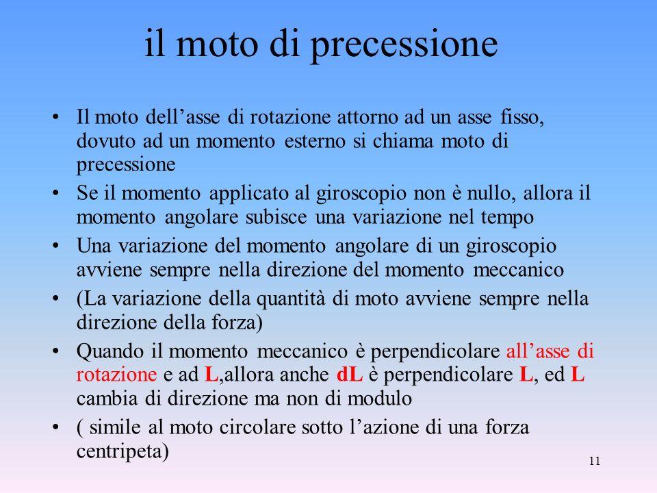 11 il moto di precessione Il moto dellasse di rotazione attorno ad un asse fisso, dovuto ad un momento esterno si chiama moto di precessione Se il momento applicato al giroscopio non è nullo, allora il momento angolare subisce una variazione nel tempo Una variazione del momento angolare di un giroscopio avviene sempre nella direzione del momento meccanico (La variazione della quantità di moto avviene sempre nella direzione della forza) Quando il momento meccanico è perpendicolare allasse di rotazione e ad L,allora anche dL è perpendicolare L, ed L cambia di direzione ma non di modulo ( simile al moto circolare sotto lazione di una forza centripeta)