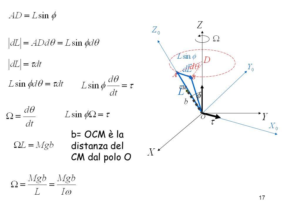 17 b= OCM è la distanza del CM dal polo O