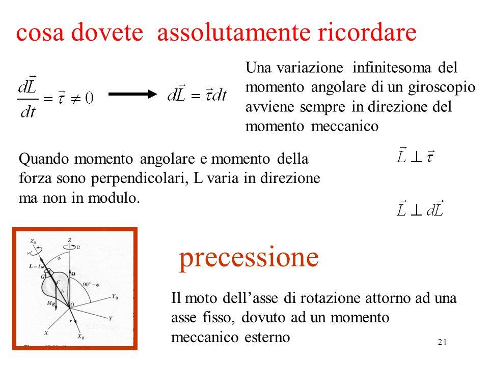 21 precessione Una variazione infinitesoma del momento angolare di un giroscopio avviene sempre in direzione del momento meccanico Quando momento angolare e momento della forza sono perpendicolari, L varia in direzione ma non in modulo.