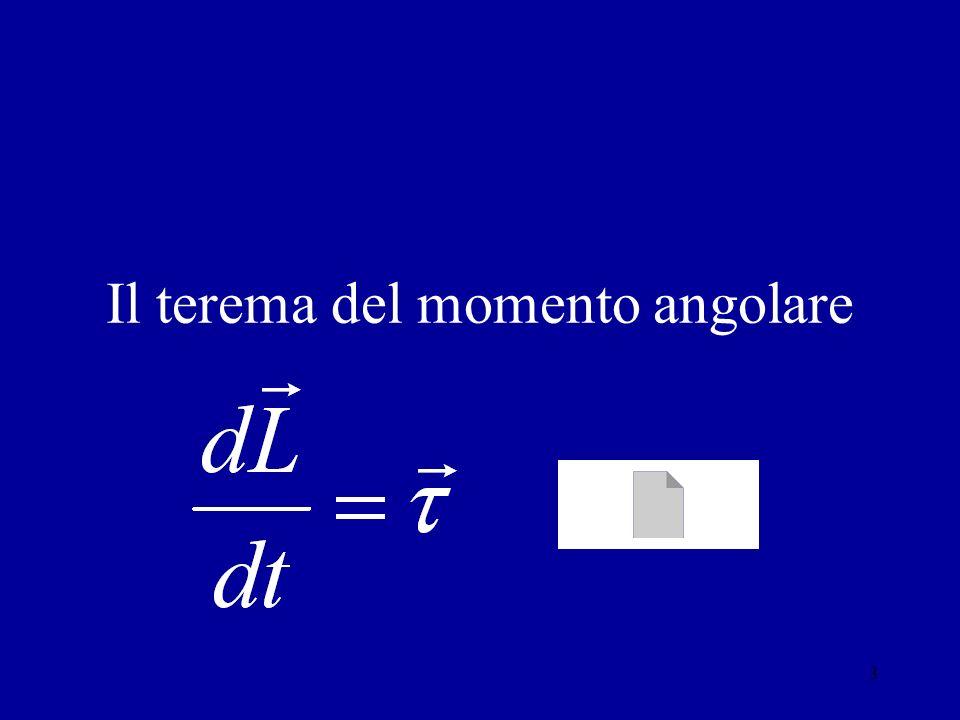 14 m = massa volano r = distanza dal perno del CM L= momento angolare g= accelerazione di gravità Velocità angolare di precessione Sebbene la velocità angolare di precessione sia stata ottenuta nel caso che lasse di rotazione sia inizialmente orizzontale, si ha lo stesso risultato se lasse è inclinata di un certo angolo.