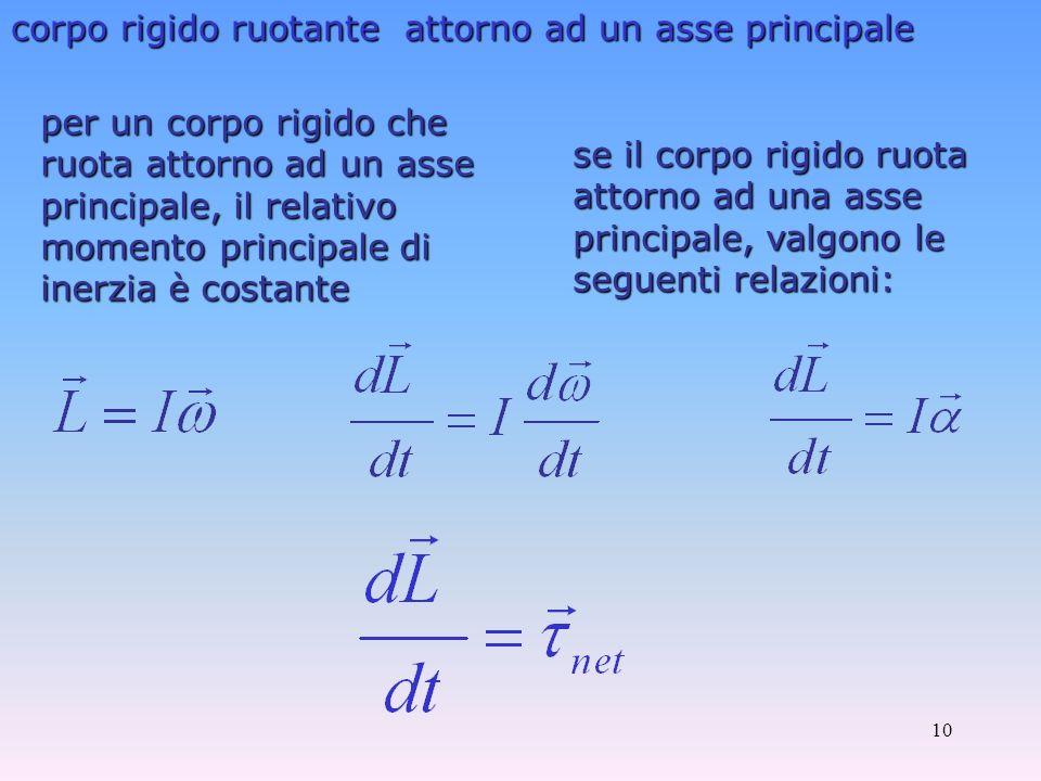 10 per un corpo rigido che ruota attorno ad un asse principale, il relativo momento principale di inerzia è costante se il corpo rigido ruota attorno
