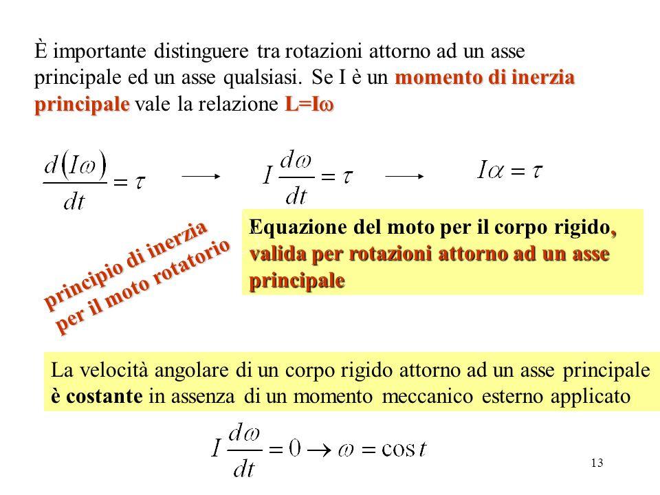 13, valida per rotazioni attorno ad un asse principale Equazione del moto per il corpo rigido, valida per rotazioni attorno ad un asse principale La velocità angolare di un corpo rigido attorno ad un asse principale è costante in assenza di un momento meccanico esterno applicato principio di inerzia per il moto rotatorio Principio di Inerzia per il moto rotatorio momento di inerzia principaleL=I È importante distinguere tra rotazioni attorno ad un asse principale ed un asse qualsiasi.