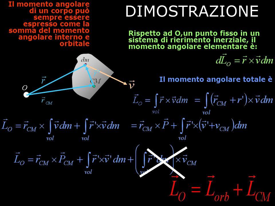 18 Il momento angolare di un corpo può sempre essere espresso come la somma del momento angolare interno e orbitale DIMOSTRAZIONE Rispetto ad O,un punto fisso in un sistema di rierimento inerziale, il momento angolare elementare è: Il momento angolare totale è