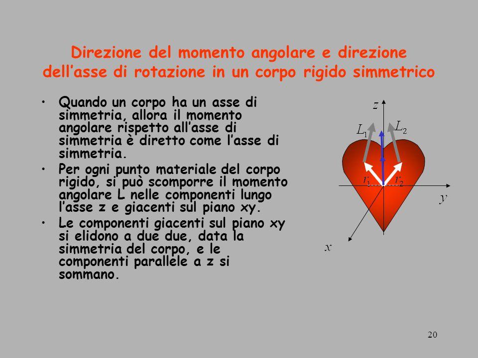 20 Direzione del momento angolare e direzione dellasse di rotazione in un corpo rigido simmetrico Quando un corpo ha un asse di simmetria, allora il momento angolare rispetto allasse di simmetria è diretto come lasse di simmetria.