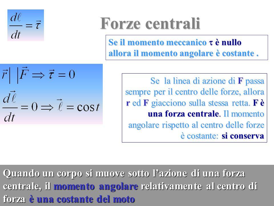 21 Forze centrali Se il momento meccanico è nullo allora il momento angolare è costante. Quando un corpo si muove sotto lazione di una forza centrale,