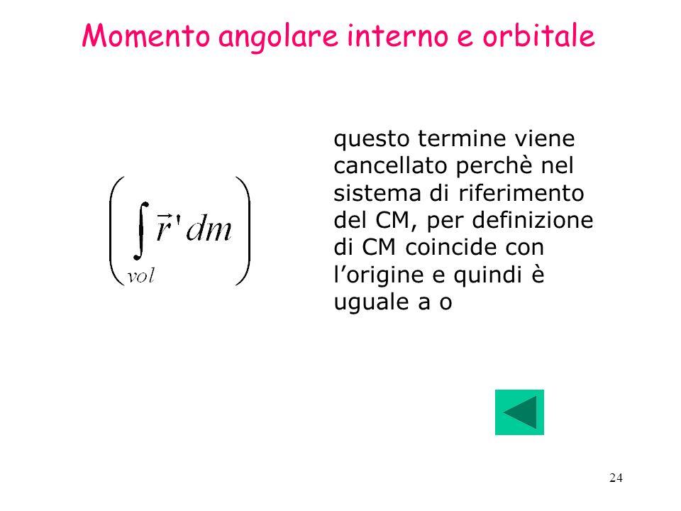 24 questo termine viene cancellato perchè nel sistema di riferimento del CM, per definizione di CM coincide con lorigine e quindi è uguale a o Momento angolare interno e orbitale