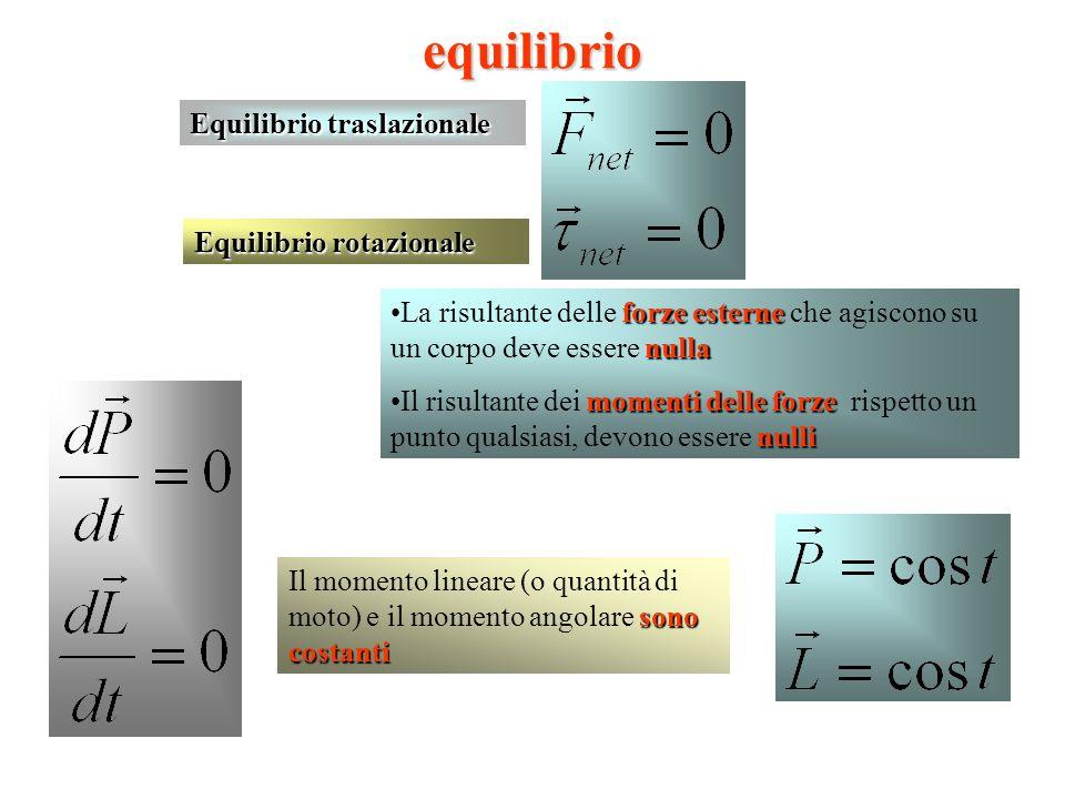 equilibrio Il momento lineare (o quantità di moto) e il momento angolare s ss sono costanti Equilibrio traslazionale Equilibrio rotazionale La risultante delle f ff forze esterne che agiscono su un corpo deve essere n nn nulla Il risultante dei m mm momenti delle forze rispetto un punto qualsiasi, devono essere n nn nulli