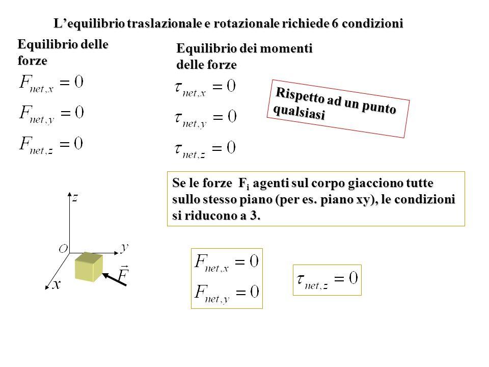 Equilibrio delle forze Equilibrio dei momenti delle forze Se le forze F i agenti sul corpo giacciono tutte sullo stesso piano (per es. piano xy), le c
