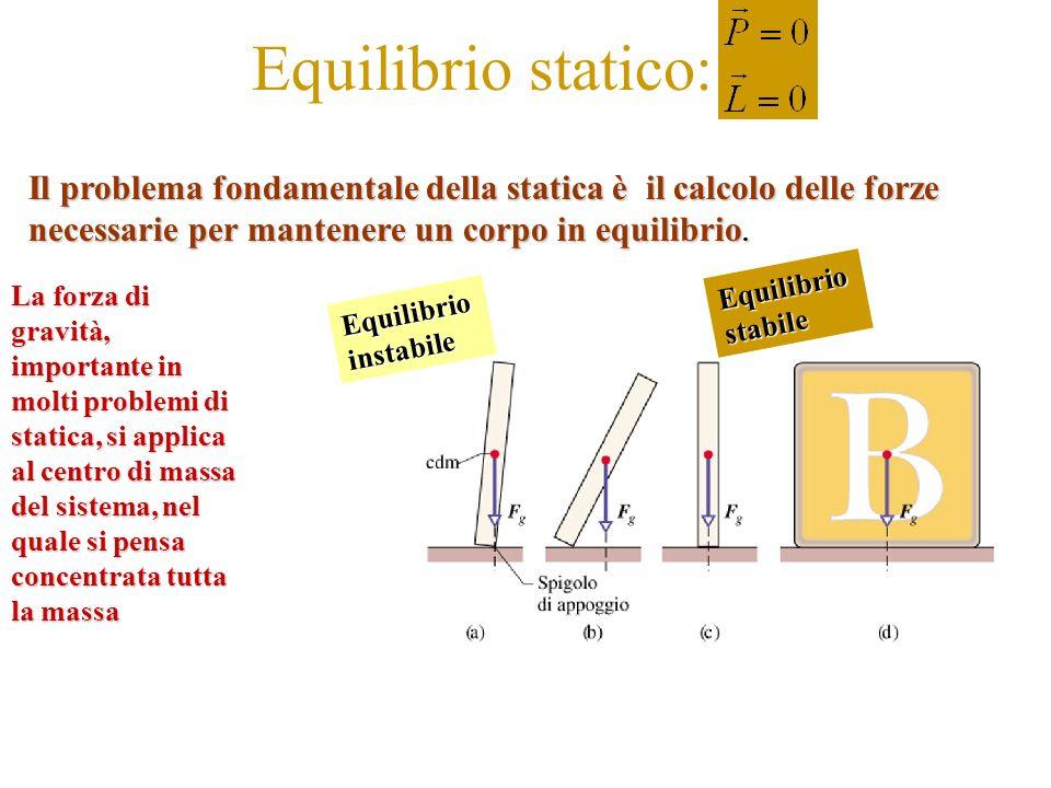 Il problema fondamentale della statica è il calcolo delle forze necessarie per mantenere un corpo in equilibrio. La forza di gravità, importante in mo