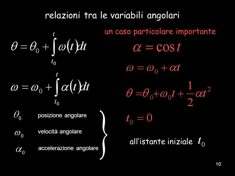 10 relazioni tra le variabili angolari posizione angolare velocità angolare accelerazione angolare allistante iniziale un caso particolare importante