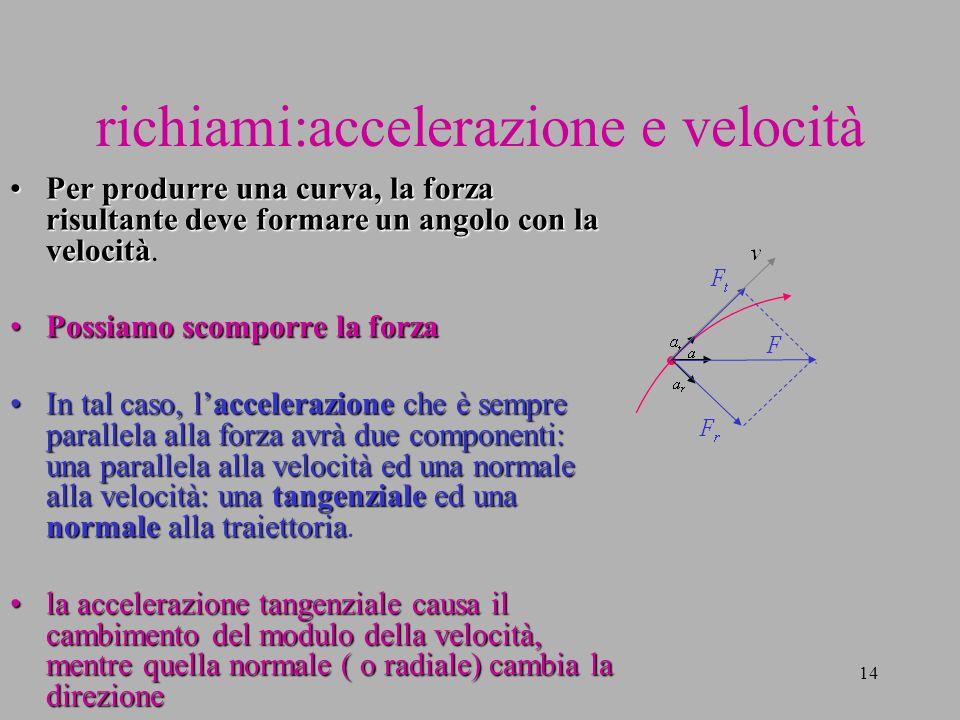 14 richiami:accelerazione e velocità Per produrre una curva, la forza risultante deve formare un angolo con la velocitàPer produrre una curva, la forz