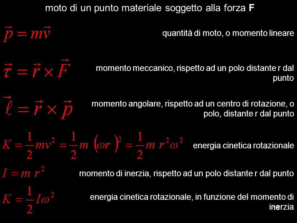 16 quantità di moto, o momento lineare moto di un punto materiale soggetto alla forza F momento meccanico, rispetto ad un polo distante r dal punto mo