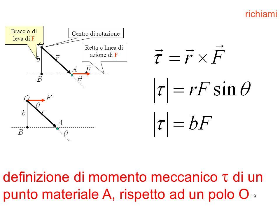19 Retta o linea di azione di F Braccio di leva di F Centro di rotazione definizione di momento meccanico di un punto materiale A, rispetto ad un polo