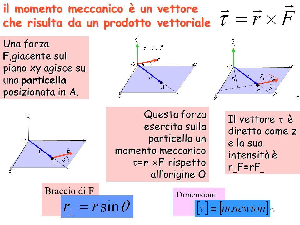 20 Una forza F,giacente sul piano xy agisce su una particella posizionata in A. Questa forza esercita sulla particella un momento meccanico =r F rispe