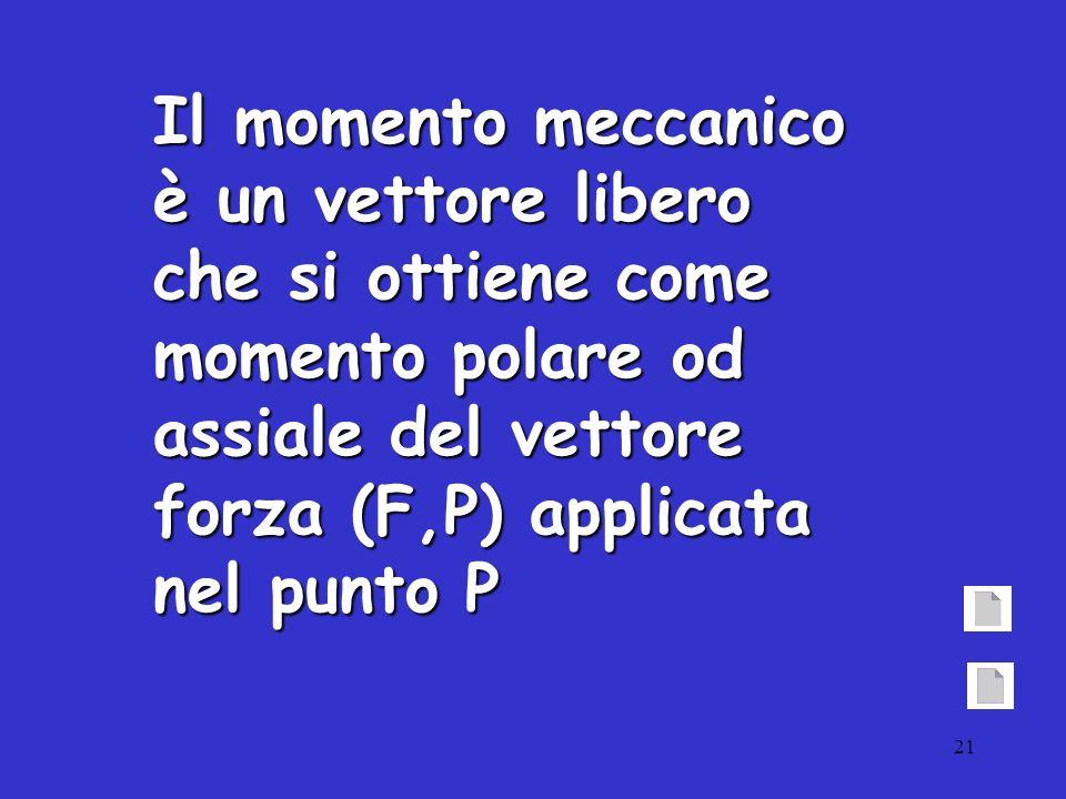 21 Il momento meccanico è un vettore libero che si ottiene come momento polare od assiale del vettore forza (F,P) applicata nel punto P