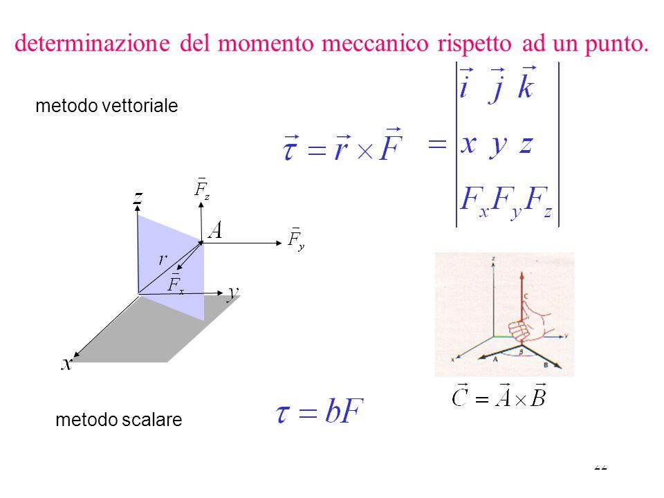 22 metodo scalare determinazione del momento meccanico rispetto ad un punto. metodo vettoriale
